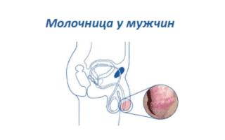 Причины покраснения вокруг уретры у мужчин