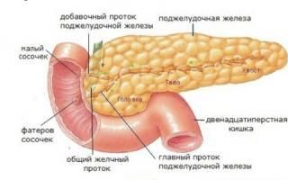 Лечение при диффузных изменениях паренхимы поджелудочной железы