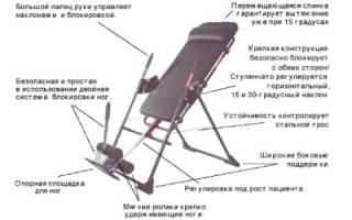 Виды, показания и противопоказания к применению тренажеров для вытяжения позвоночника