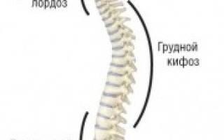 Причины и симптомы крестцового кифоза