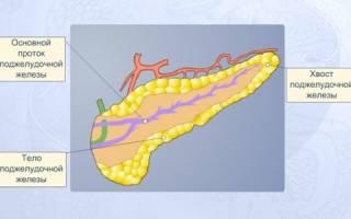 Почему увеличен хвост поджелудочной железы?