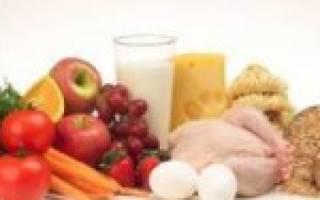 Список калорийности
