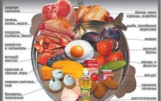 Правильное питание, при увеличенном холестерине