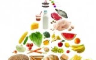 Таблица калорийности основных блюд