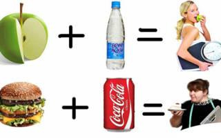 Источники необходимой энергии для похудения