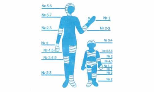 Определится с размерами вам поможет врач, после того, как определит, где именно произошло повреждение