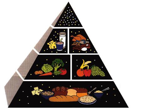 Пирамида питания!