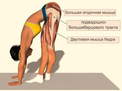 Основныесимптомы