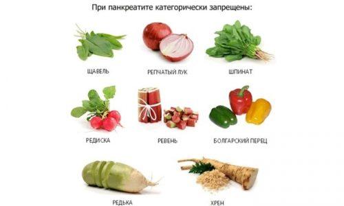 Соблюдение диеты - необходимое условие при лечении панкреатита