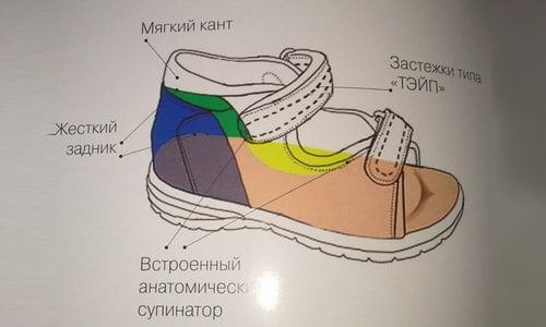 Особенности ортопедической обуви фото