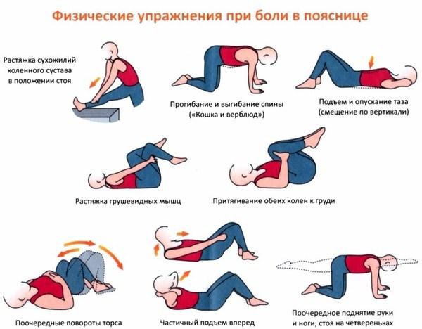 Как лечить ощущение холода и покалывание в поясничной части спины