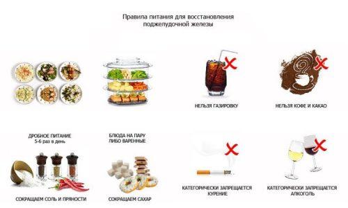После снятия острых симптомов стационарно предстоит сложный период адаптации больного к новому укладу жизни и другому режиму питания