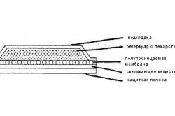 Схема устройства пластыря от геморроя