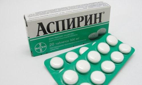 Классификация обезболивающих препаратов