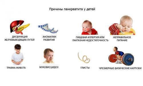 Муковисцидоз и отторжение молока матери у новорожденных также может стать причиной этого заболевания