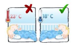 Температурный режим в комнате для новорожденного