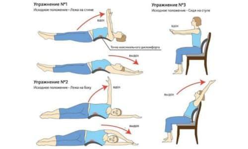 Занятия проводятся только после исчезновения боли в результате эффективной терапии
