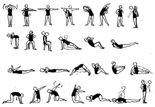 Важные принципы выполнения лечебной физкультуры